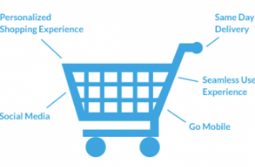 Prepare For These Emerging eCommerce Trends